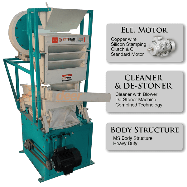 dust cleaner and destoner machine parts